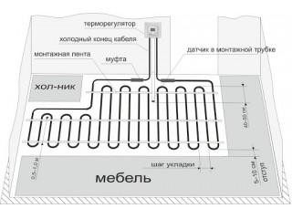 Монтаж кабельного теплого пола